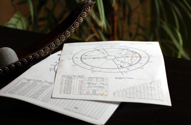 personalidad de cada signo del zodíaco