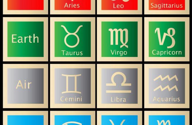 Los signos del zodiaco y los cuatro elementos